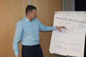 10-11 ноября прошел семинар в Москве по защите прибыли опционами.