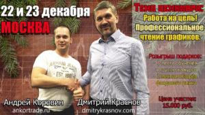 МОСКВА. Совместный семинар Андрея Коровина и Дмитрия Краснова.