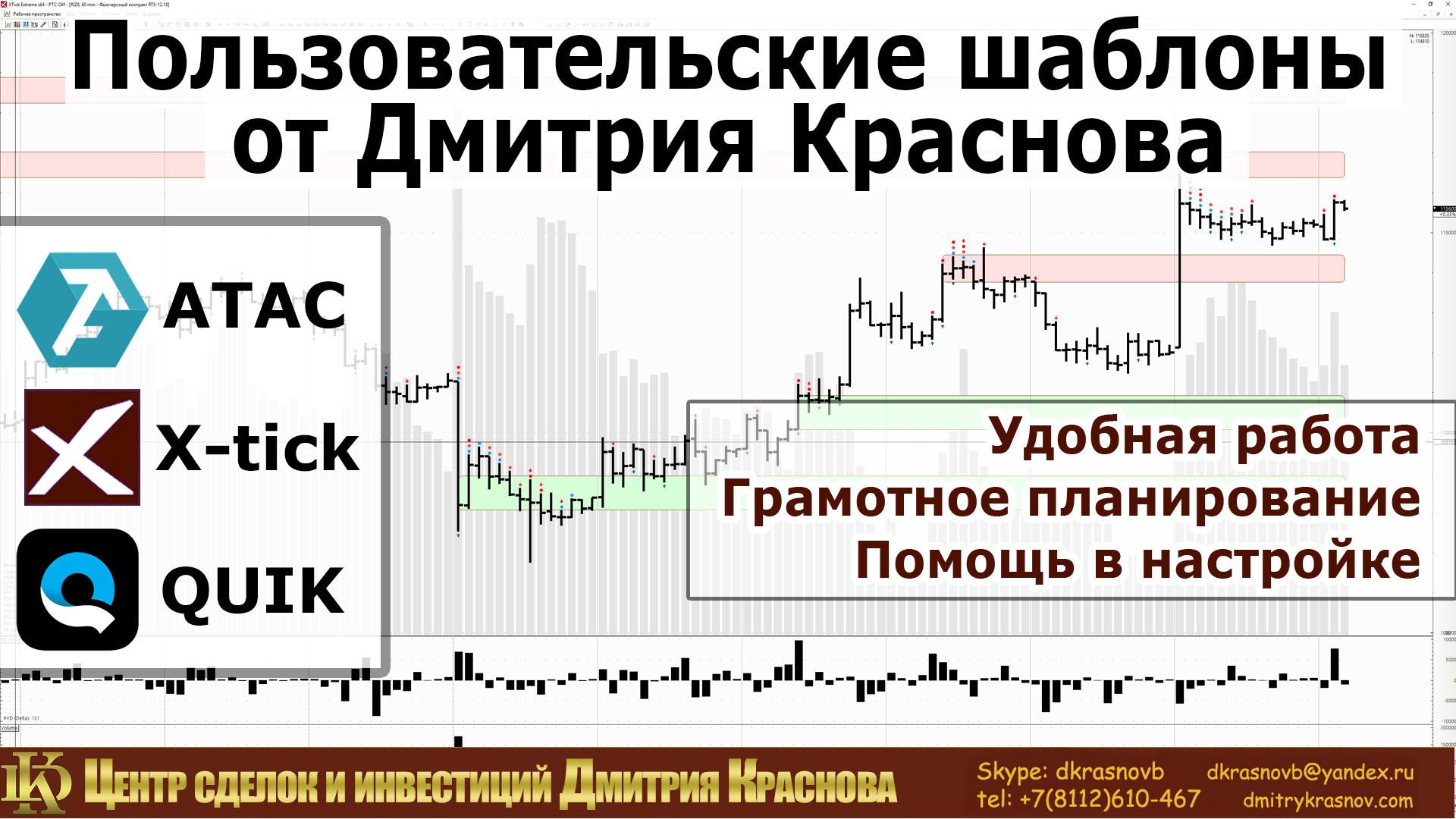 Пользовательские шаблоны Дмитрия Краснова в программах QUIK, X-tick и ATAC.
